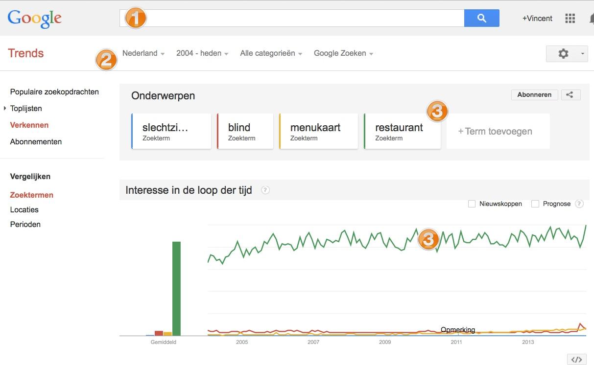 google trends 01